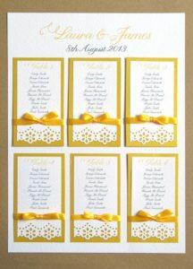 Matrimonio rustico idee e consigli utili per organizzarlo 7